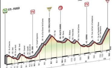 Giro d'Italia, niente Macerone: si passa per l'Isernia - Castel di Sangro