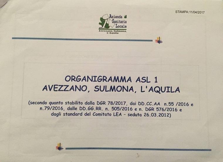 Organigramma Asl 1