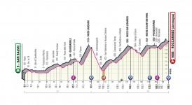 Svelato il percorso del Giro d'Italia 2020, decisiva la tappa a Roccaraso