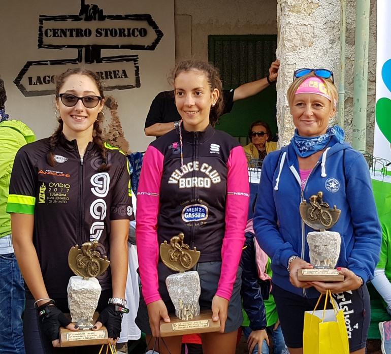 Civitella Alfedena, Matteo Tarolla e Anna Gentile vincono la cronoscalata ciclistica