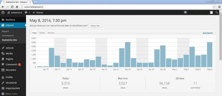 TeleAesse festeggia il primo mese di vita. Parlano i numeri: 36.158 visitatori