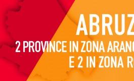 Abruzzo Zona Rossa nelle province di Chieti e Pescara, Zona Arancione per L'Aquila e Teramo