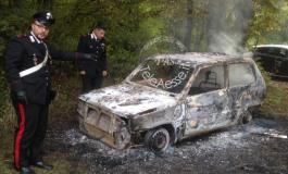 San Pietro Avellana, incendiata auto a cercatore di tartufi