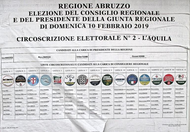 Regionali Abruzzo, lo scrutinio in tempo reale dell'Alto Sangro