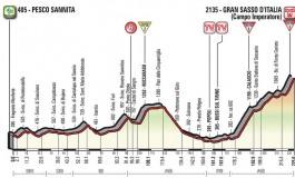 Giro d'Italia, l'Alto Sangro in festa per il passaggio della carovana rosa