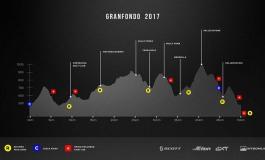 """Mainarde bike race, al via le iscrizioni per la """"granfondo"""""""